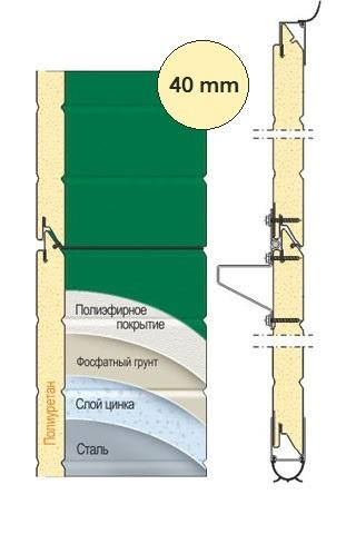 Сандвич панель 40мм
