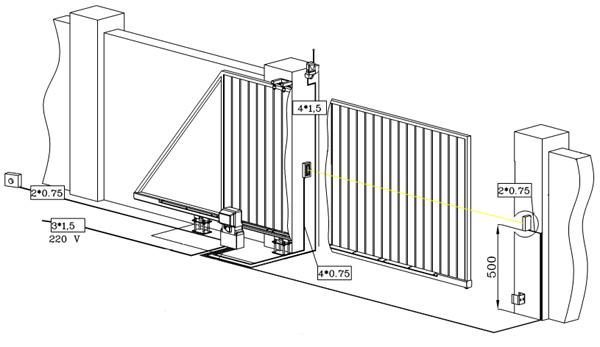 Механизм открывания откатных ворот
