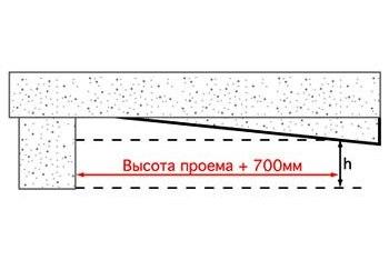 zamer-4